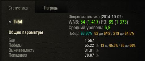 statistics_hangar_service_record